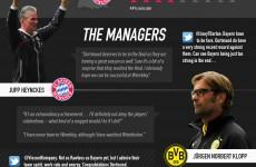 Infographic: How do Bayern Munich and Borussia Dortmund match up?
