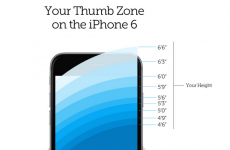 7 preposterous revelations from the iPhone 6 reviews