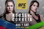 Ronda Rousey could officially become the biggest favourite in UFC history tonight