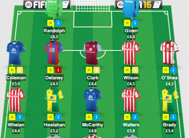 The Irish team based on Fantasy Football points.