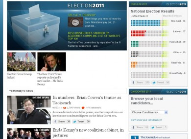 Image of TheJournal.ie's General Election 2011 site as archived by the National Library of Ireland.