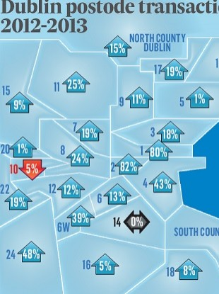 Postcode transactions in Dublin.