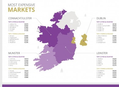 Infographic of the most expensive housing markets across Ireland